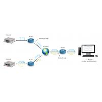 Ethernet Data Logger TCW220
