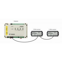 Ethernet IO module TCW241